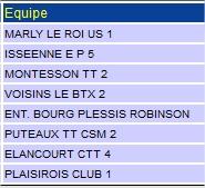 pouleR3_2015-2016_p1
